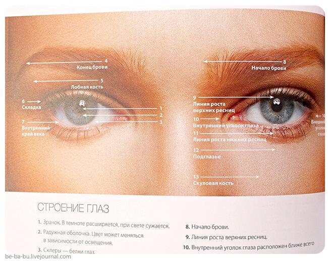 Тейлор-Чанг-Бабаян-Макияж-глаз-Подробное-руководство-Отзыв-обзор-рецензия5.jpg