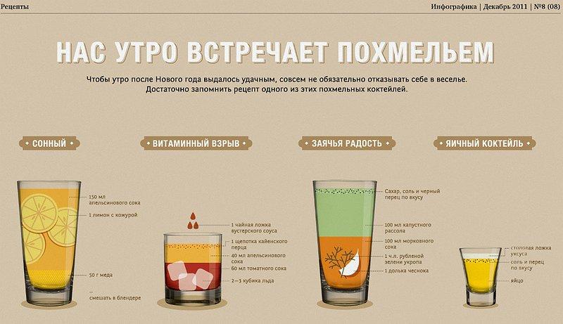 Коктейль путина с хреном рецепт