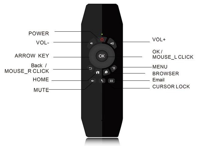 Модель Air Mouse Mini T5