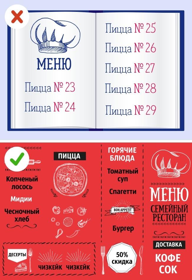 © Marchi/depositphotos  © colorlife/depositphotos  Меню собилием блюд смущает клиентов.