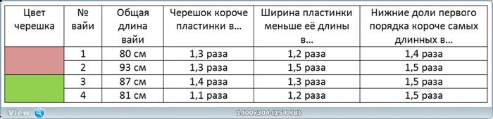 http://img-fotki.yandex.ru/get/202385/44334641.1b/0_181558_a020678a_orig.png