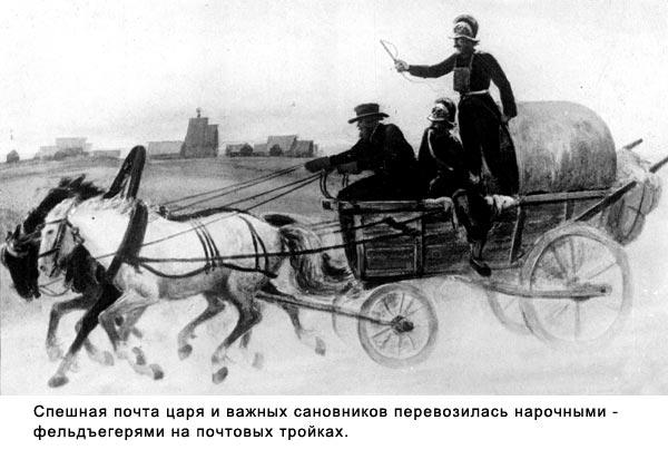 Открытки. С Днем Российской Почты! Почтовая тройка царской России