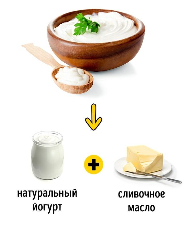 7способов заменить недостающий ингредиент инеиспортить блюдо (7 фото)