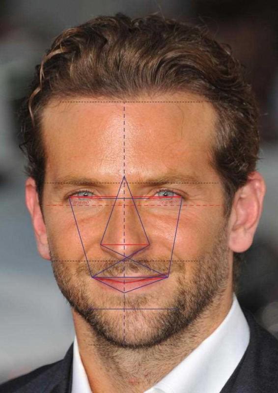 Второе место занял актер Брэдли Купер, у которого пропорции лица на 91,8% соответствуют эталону.