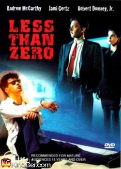 Unter Null (1987)
