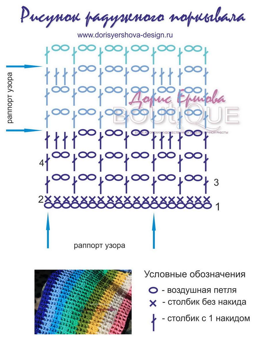 схема вязанья филейное покрывало, сетка, крючок, дизайн Дорис Ершовой