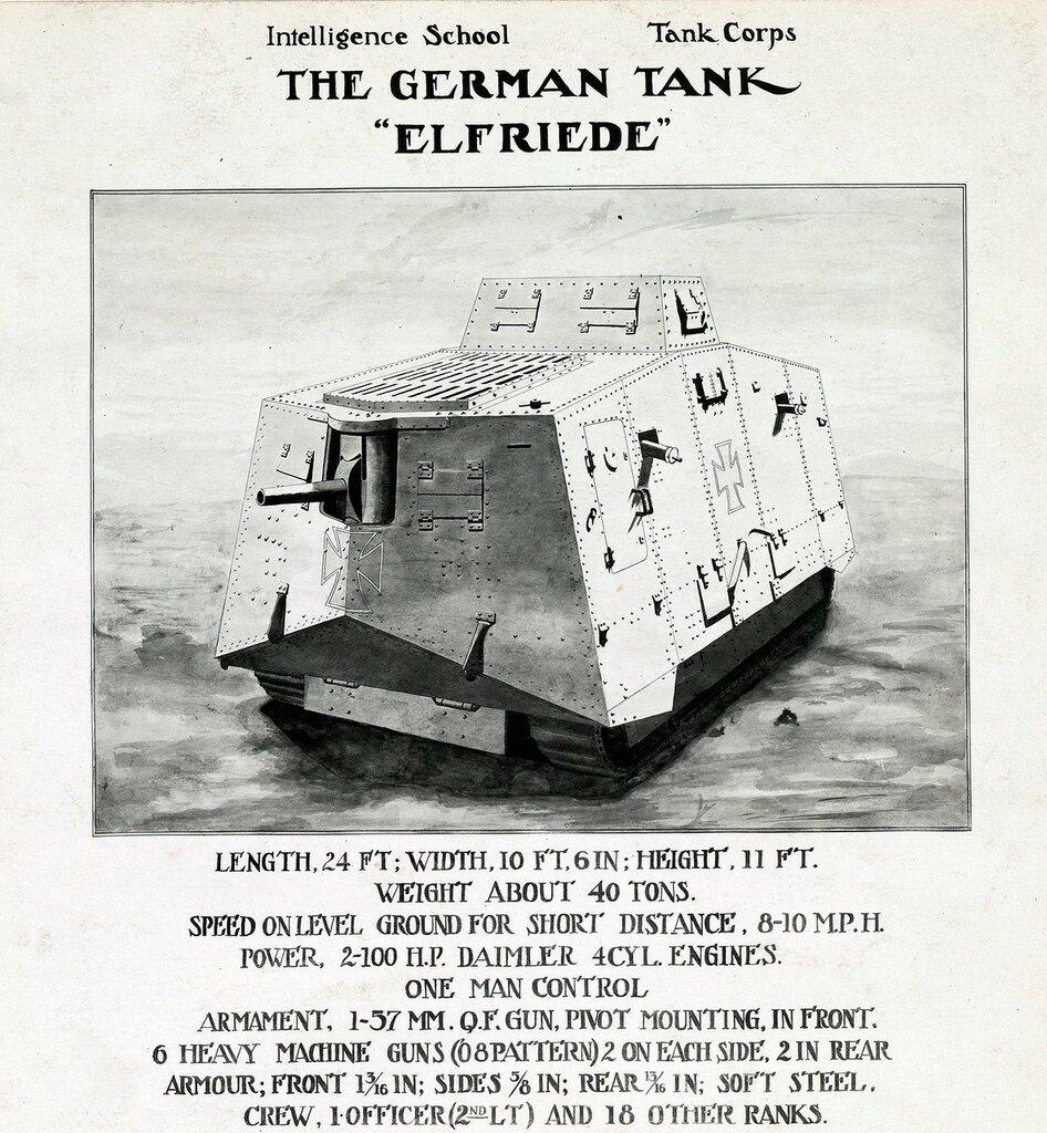 German Tank Elfriede