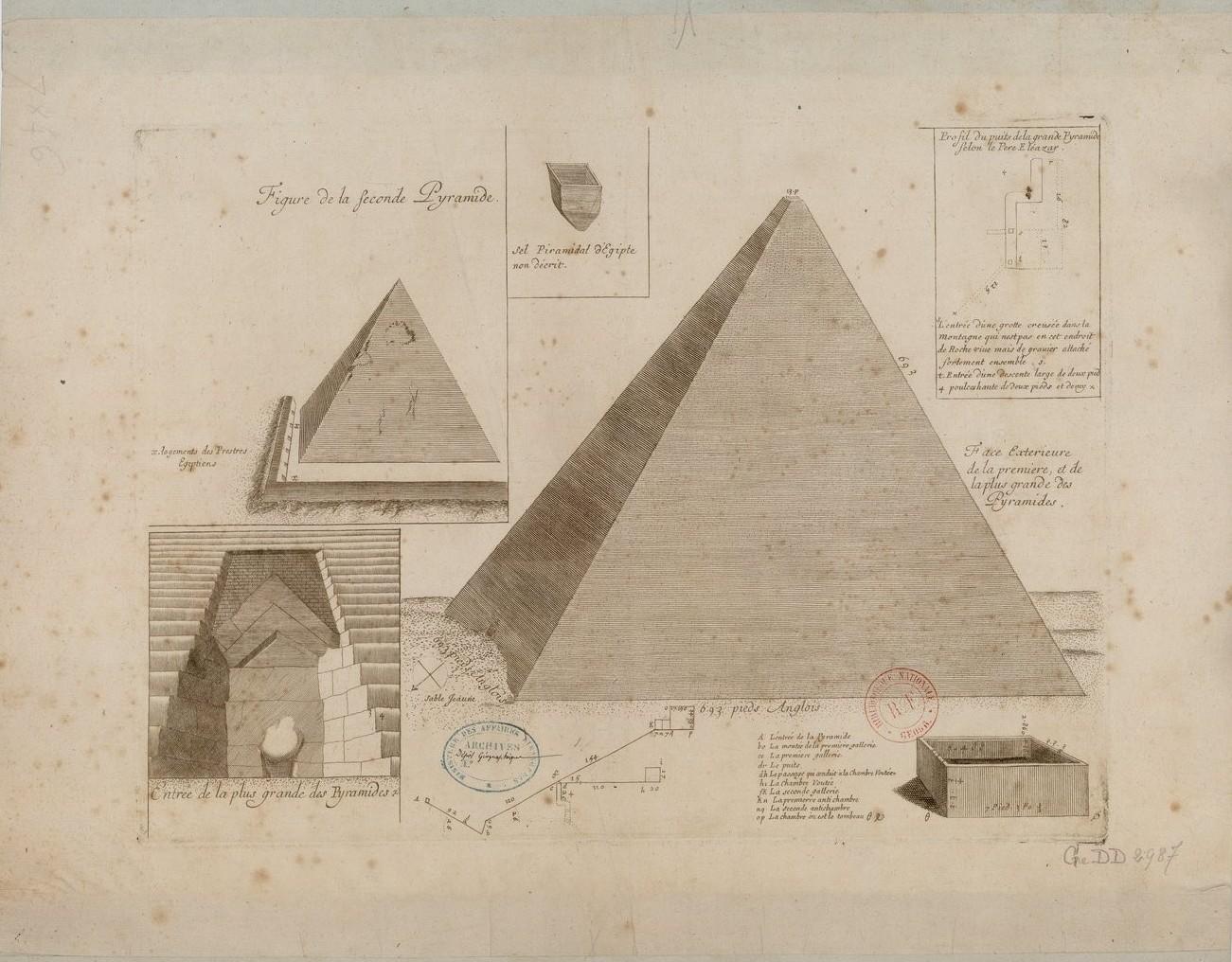 Описание пирамид Египта