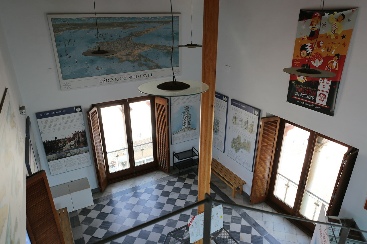 Torre Tavira, Cámara Oscura, Cadiz