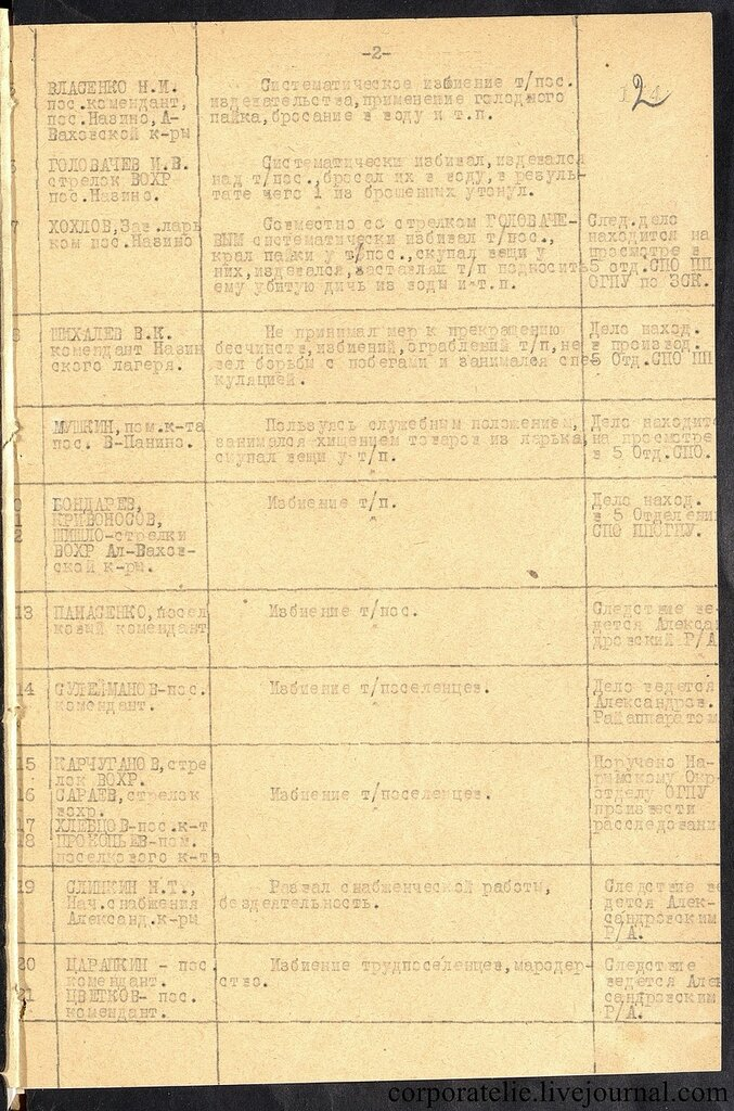 П-7, оп.1, д.626, 004.jpg