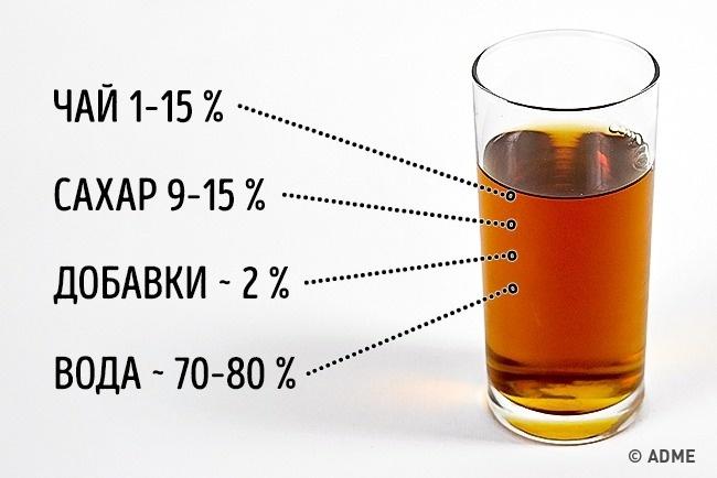 Холодный чай делают изчайного экстракта. Сначала заваривают, затем высушивают, получая витоге поро