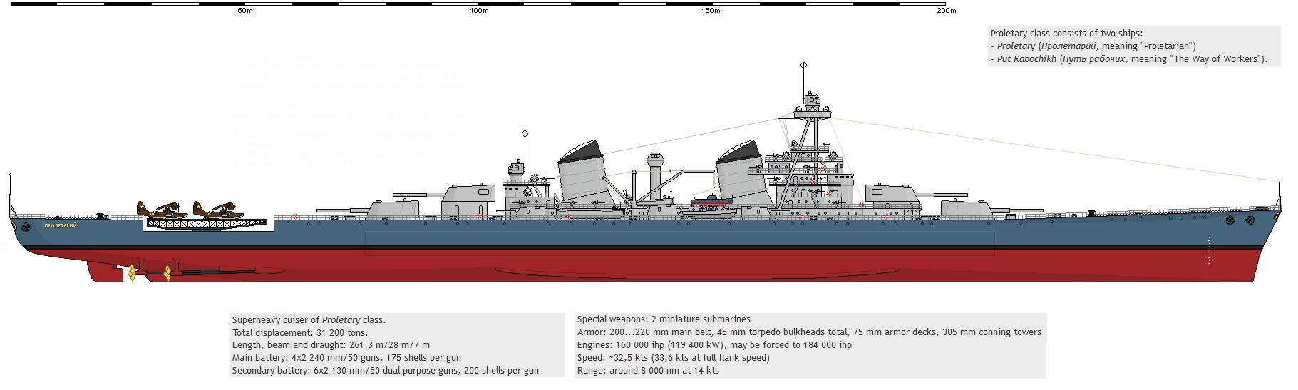 крейсер пр. Х.png