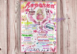 постер достижений, цифровой скрапбукинг, подарки, день рождения, рукоделки василисы