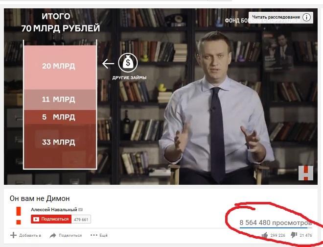Навальный о Медведеве.jpg