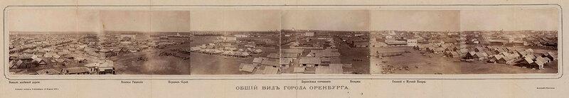 1870е панорама Оренбурга, напечатанная в книге Ф.И. Лобысевича «Путеводитель по Оренбургу» 1878 года.jpg