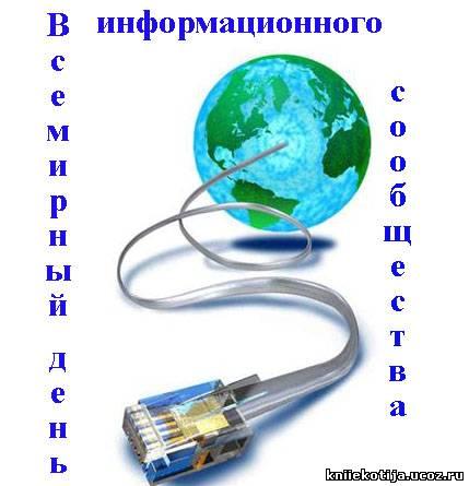 17 мая Всемирный день информационного сообщества World Information Society Day открытки фото рисунки картинки поздравления