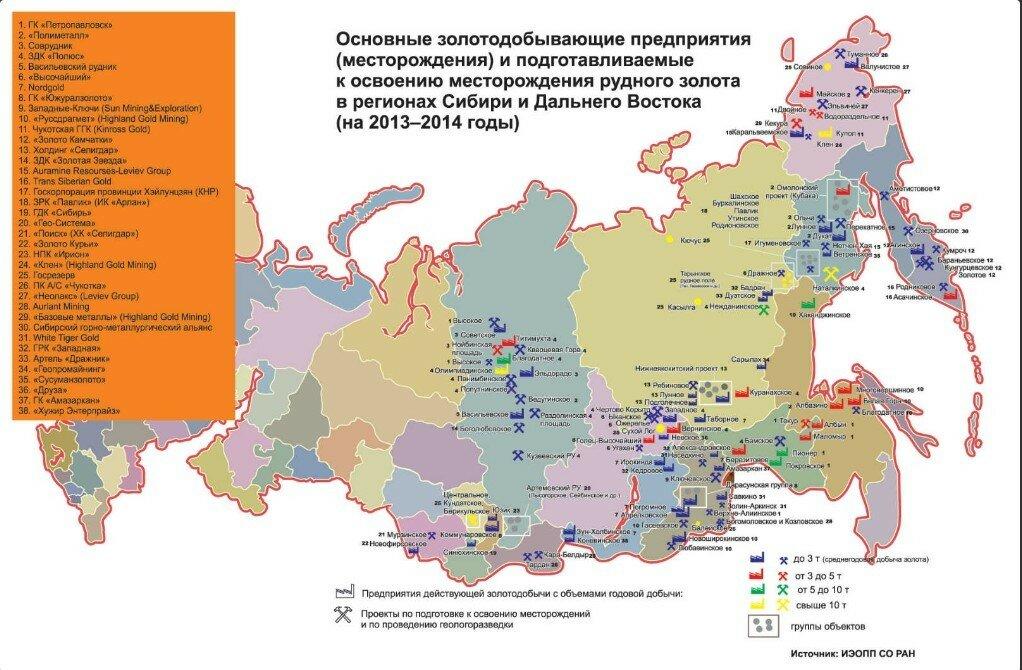Крупнейшие золотодобывающие компании России