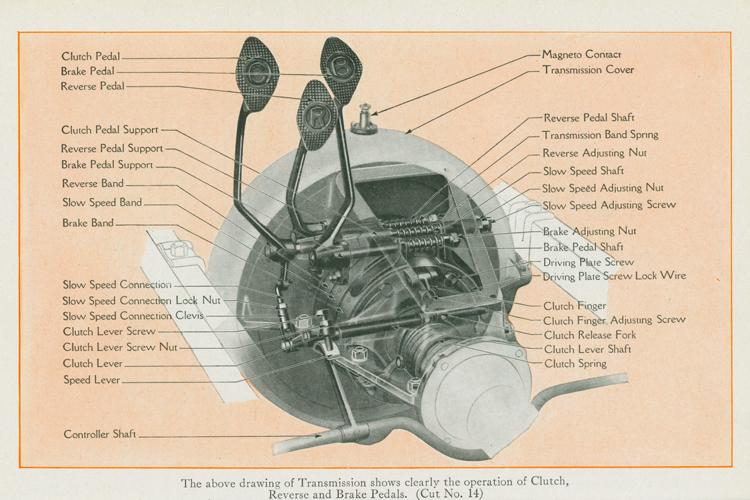 Вид на трансмиссию Ford Model T, руководство 1914 года