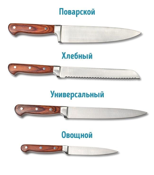 © depositphotos  Накухне обязательно должно быть несколько ножей. Видеале— четыре: поварско