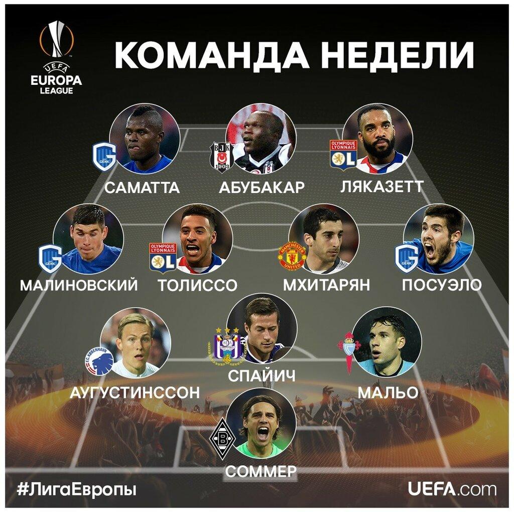 2017.02.24. Команда недели Лиги Европы