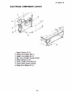 service - Инструкции (Service Manual, UM, PC) фирмы Ricoh - Страница 7 0_137d79_23d59be_orig