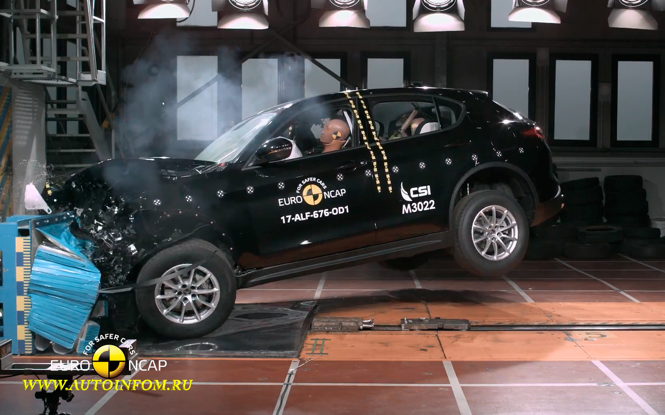 Full Crash Test Alfa Romeo Stelvio 2017