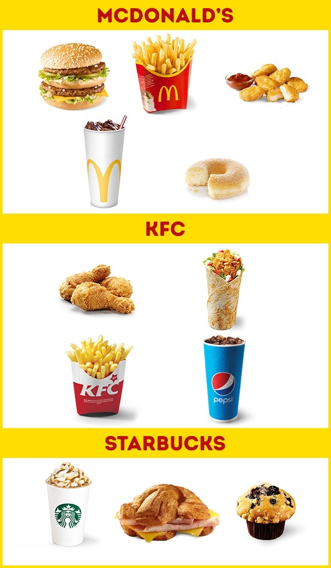 © McDonalds UK   © KFC UK   © Starbucks UK      В McDonalds Великобритании средн