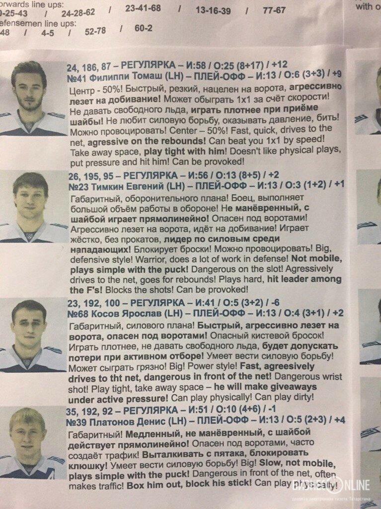 5 Разбор игроков Металлурга из раздевалки СКА 16.04.2017