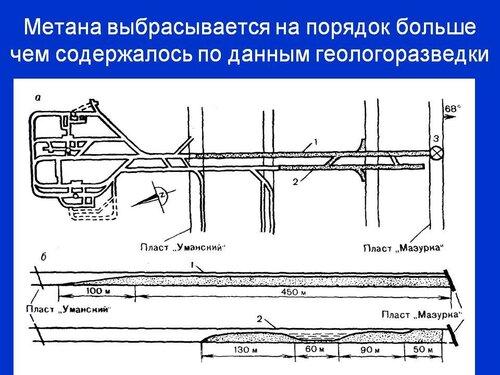 https://img-fotki.yandex.ru/get/218579/12349105.8e/0_92ba0_8060db53_L.jpg