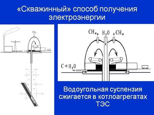 https://img-fotki.yandex.ru/get/218579/12349105.8f/0_92bc7_1105266a_L.jpg