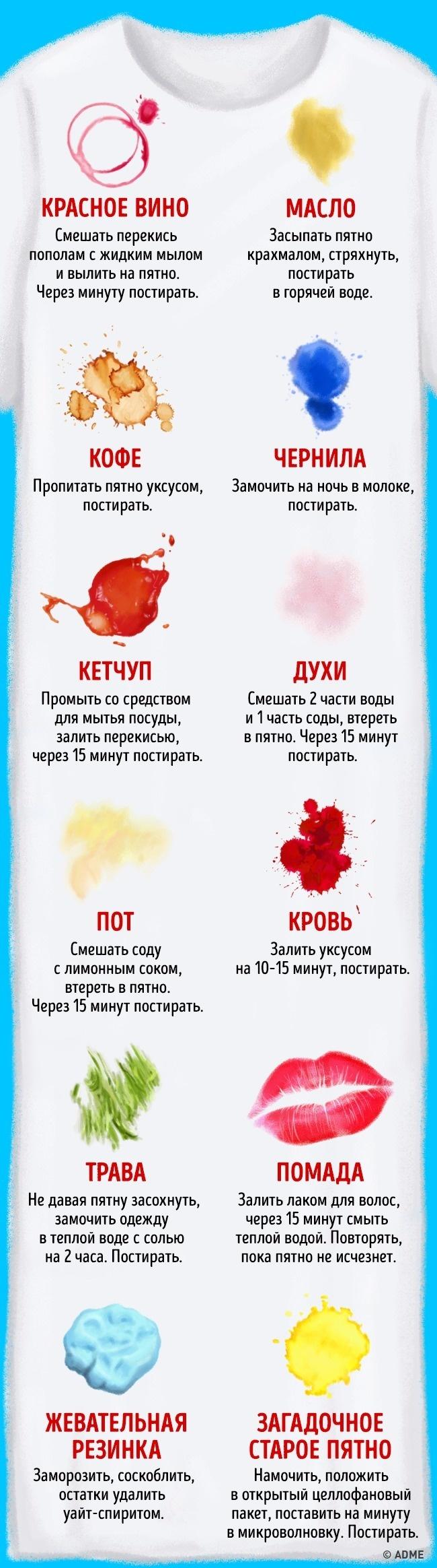 Иллюстратор Astkhik Rakimova специально для Fotojoin.ru