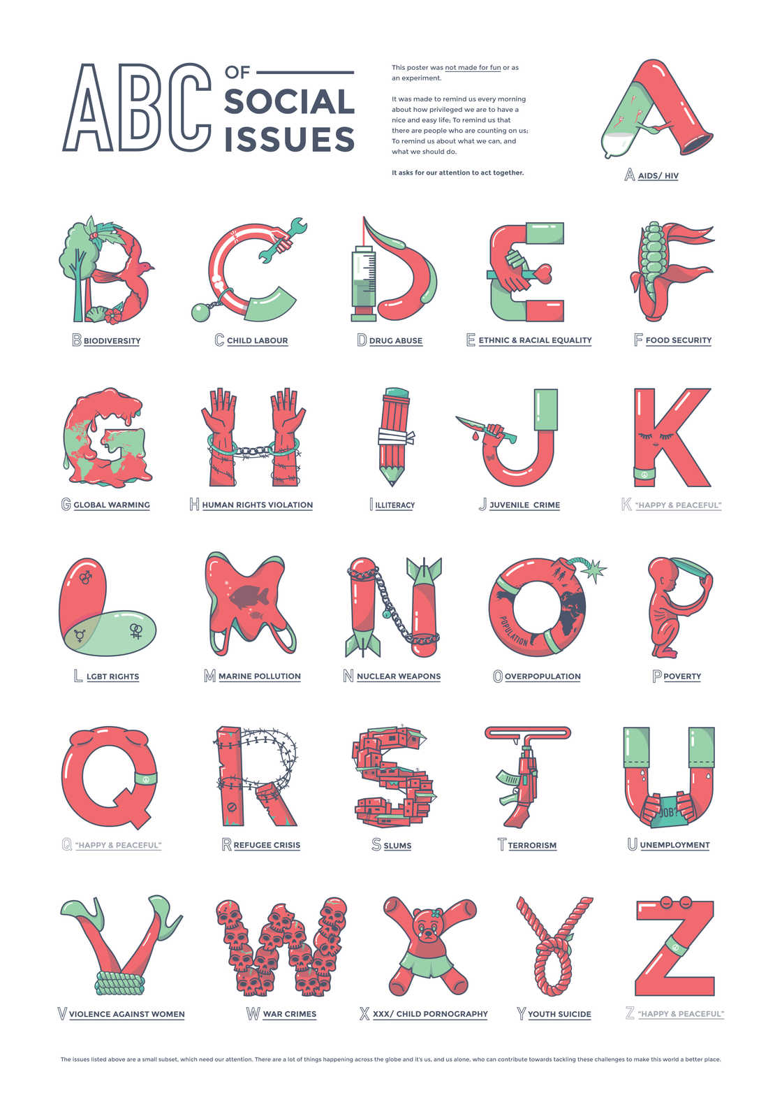 ABC of Social Issues - The alphabet that illustrates the problems of our modern world