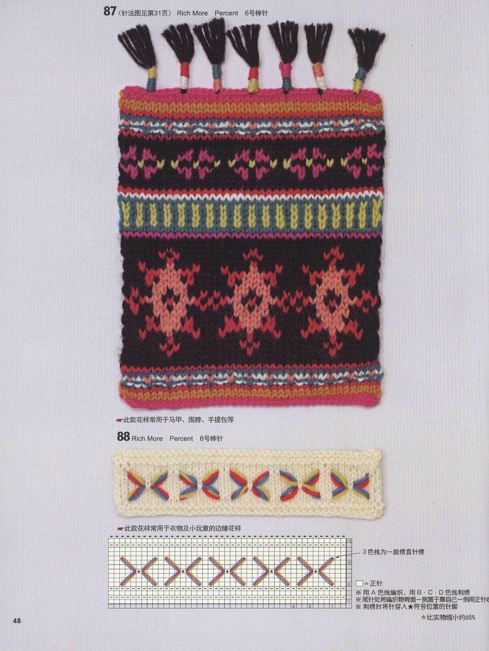 150 Knitting_50.jpg