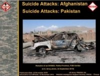 Книга Pakistan and Afghan Suicide Attacks.