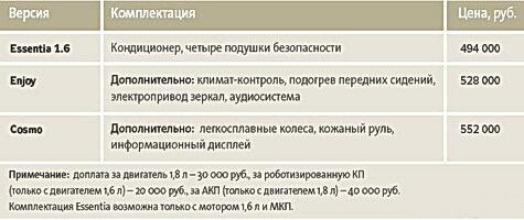 Переросток