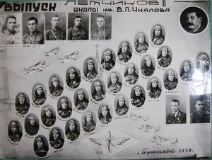 Выпуск лётчиков школы им. В.П.Чкалова. 1939 г.