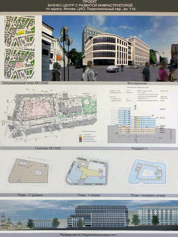 Проект бизнес-центра на Хитровской площади