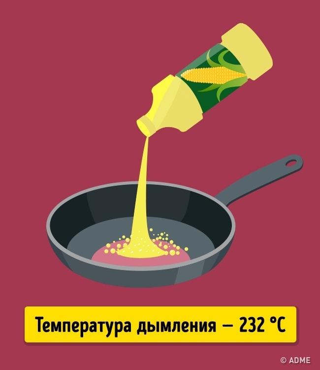 12% насыщенных жирных кислот 27% мононасыщенных жирных кислот 54% полинасыщенных жирных кислот Со