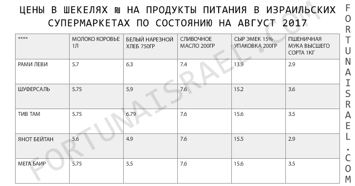 https://img-fotki.yandex.ru/get/225650/289484817.5/0_1f1f71_b1f90c72_orig.jpg