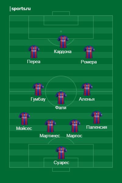 Футбол испания сегунда в группа iii