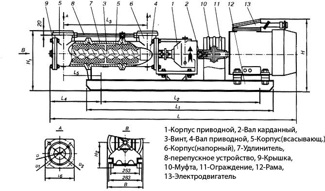 Конструкция одновинтового насоса