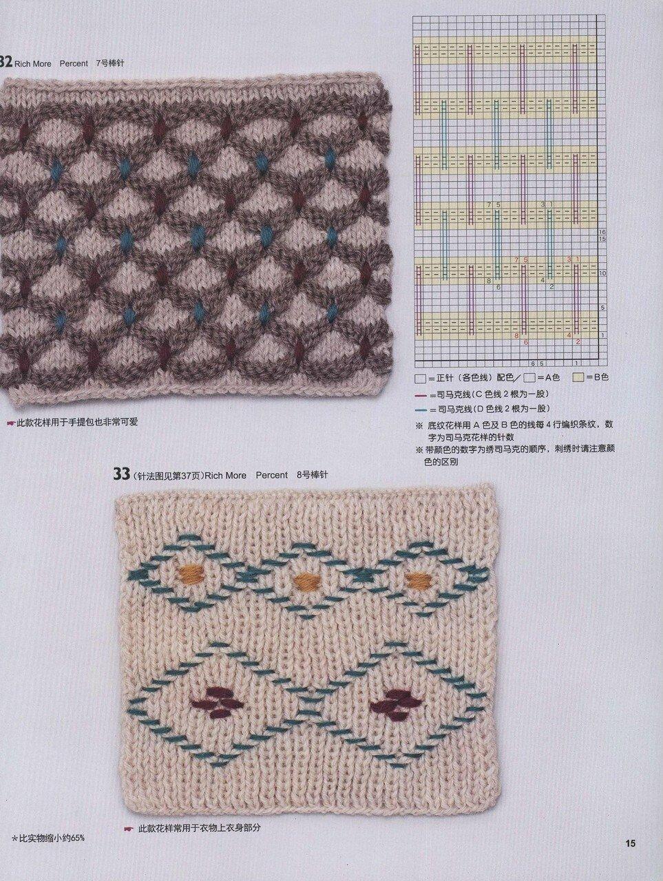 150 Knitting_17.jpg