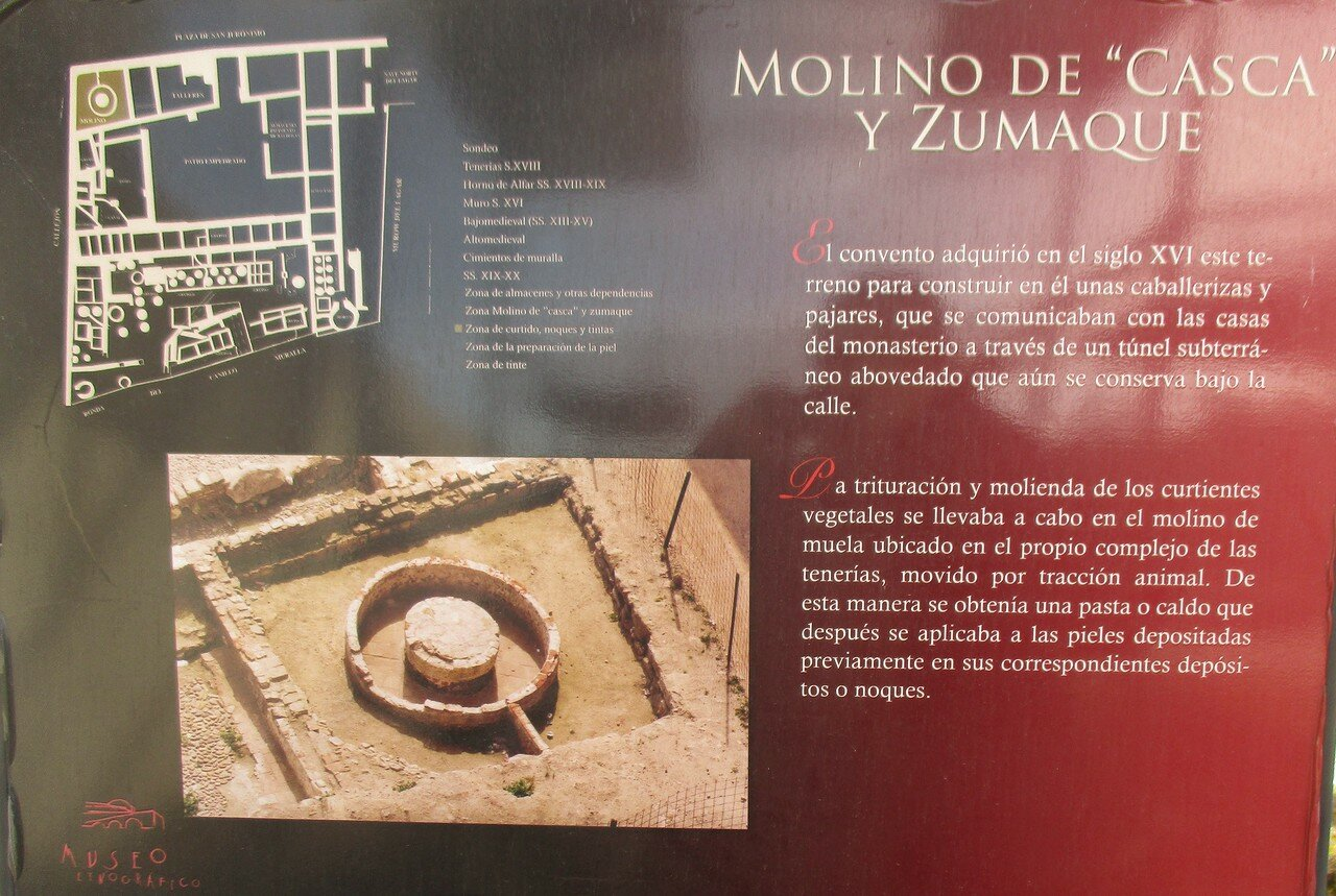 Museo Etnográfico de Talavera de la Reina