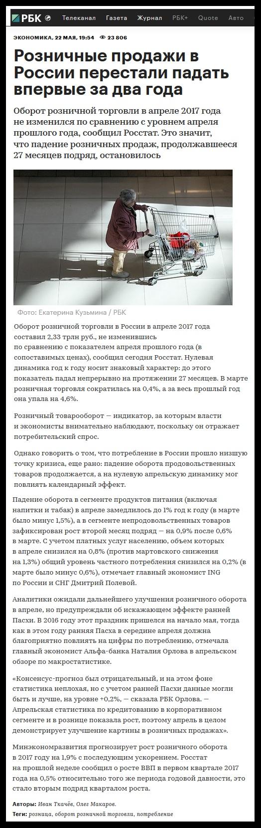 Розничные продажи в России перестали падать впервые за два года.