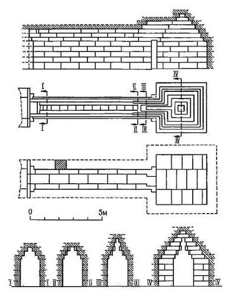 Мелек-Чесменский курган, схема