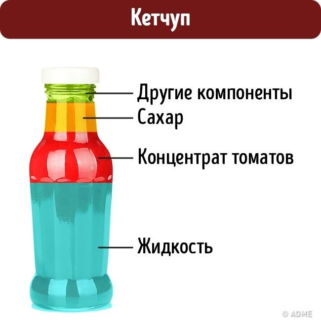 © depositphotos  Концентрат— это пюре, всостав которого входят томаты икрахмал. Объем помид