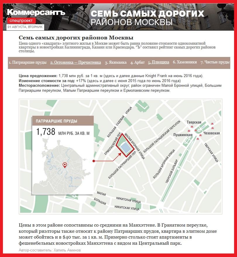 Семь самых дорогих районов Москвы, _КОММЕРСАНТ_ 1-го августа, 2017