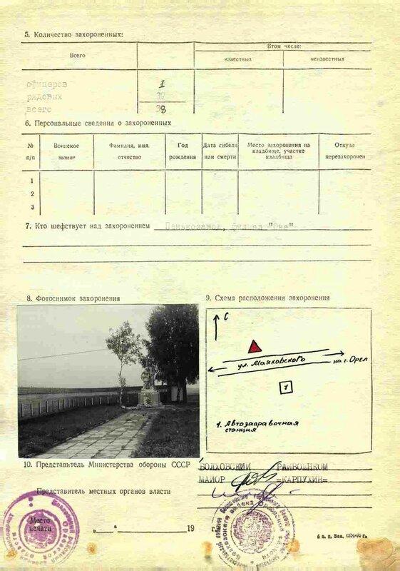 Учетная карточка воинского захоронения 1990, Братская могила ВОВ, Болхов