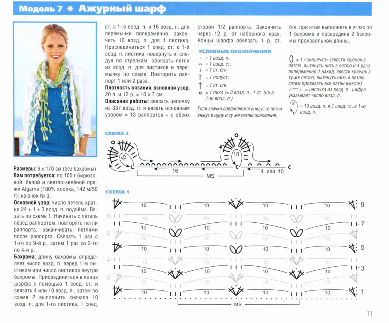 Схемы вязания шарфов спицами на 29