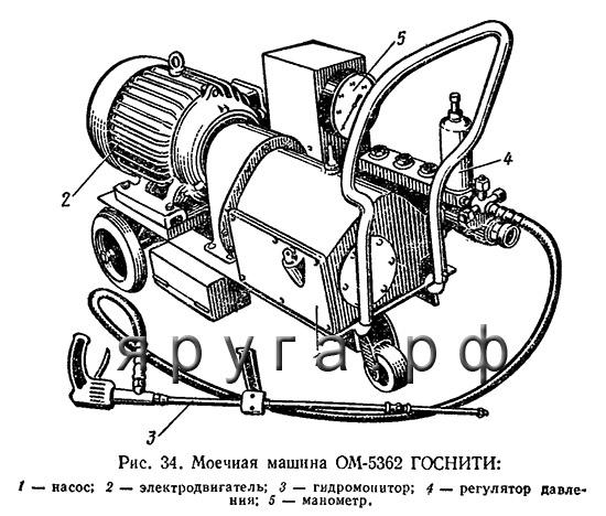 Моечная машина ОМ-5362 ГОСНИТИ